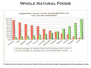 Benefit of Plant Based Whole Food Nutrition